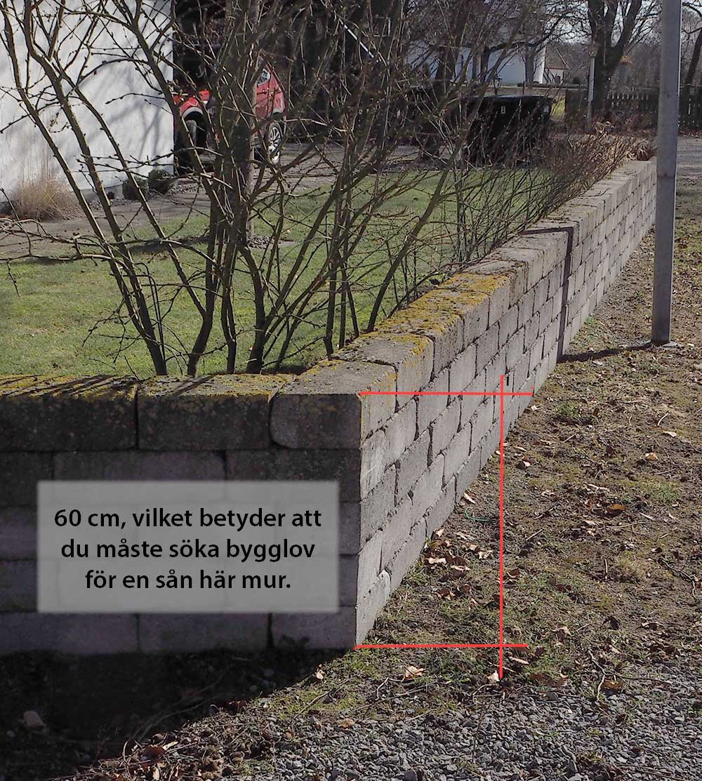Murens höjd får inte överstiga 60 centimeter för att bara befriad från bygglov